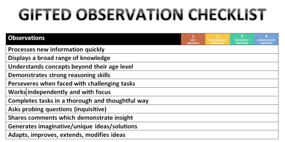 gifted-observation-checklist